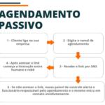 AgendamentoPassivo