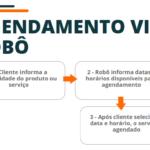 AgendamentoRobô